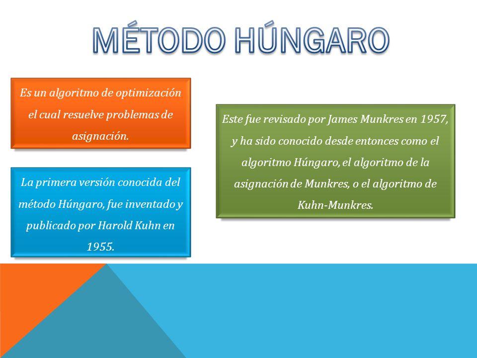 MÉTODO HÚNGARO Es un algoritmo de optimización el cual resuelve problemas de asignación.