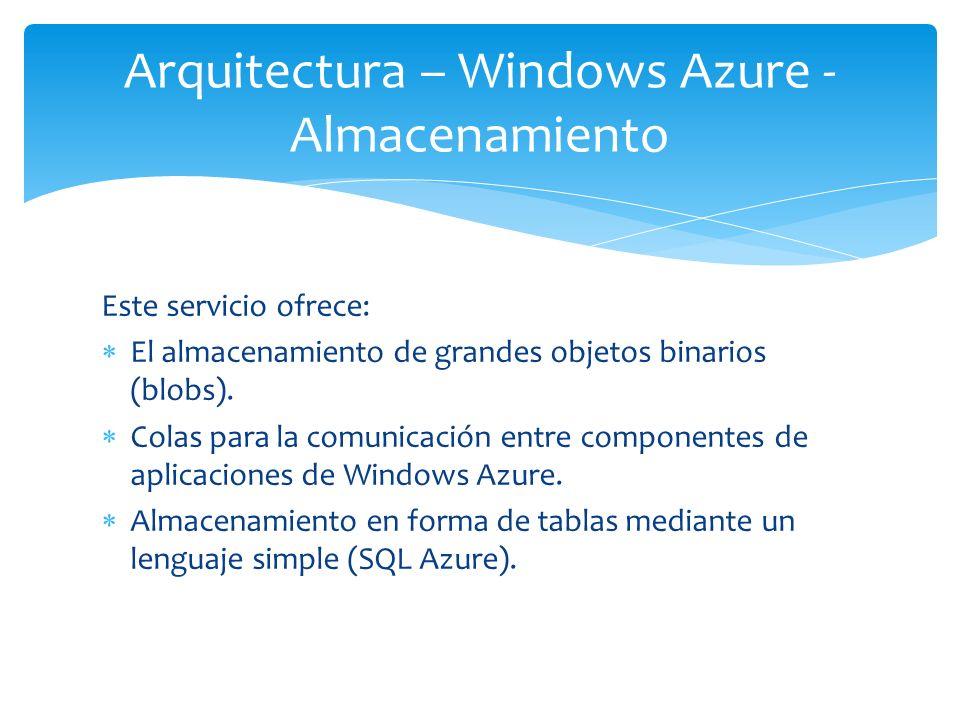 Arquitectura – Windows Azure - Almacenamiento