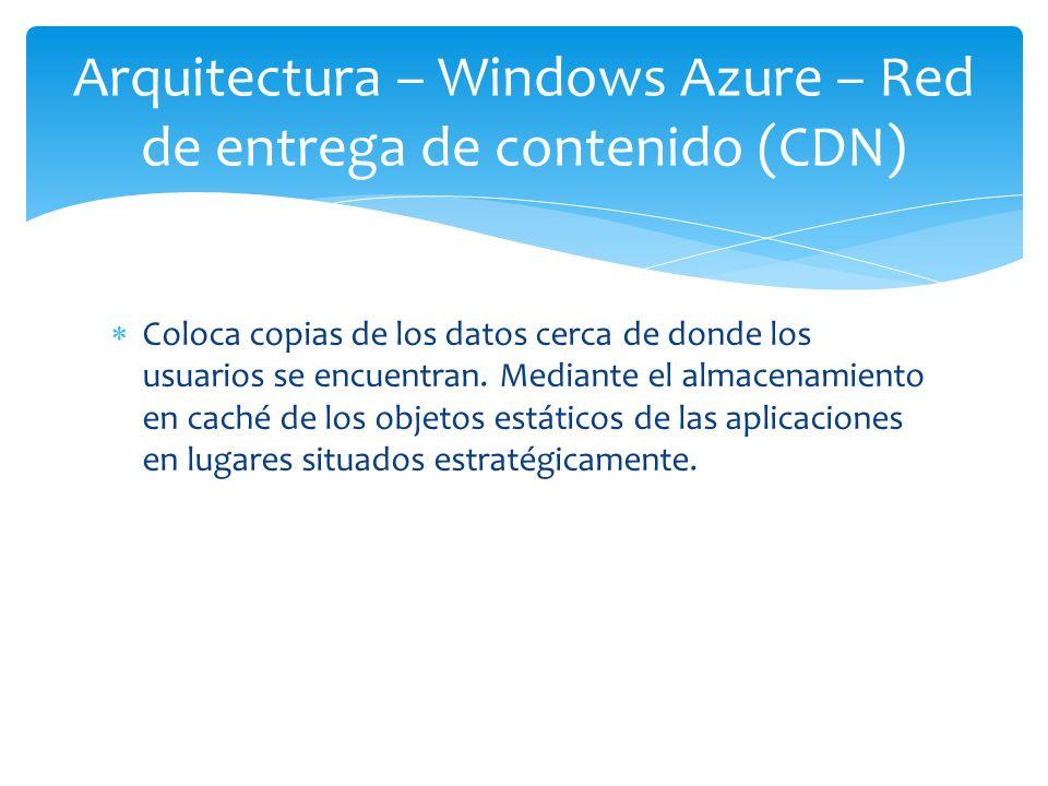 Arquitectura – Windows Azure – Red de entrega de contenido (CDN)