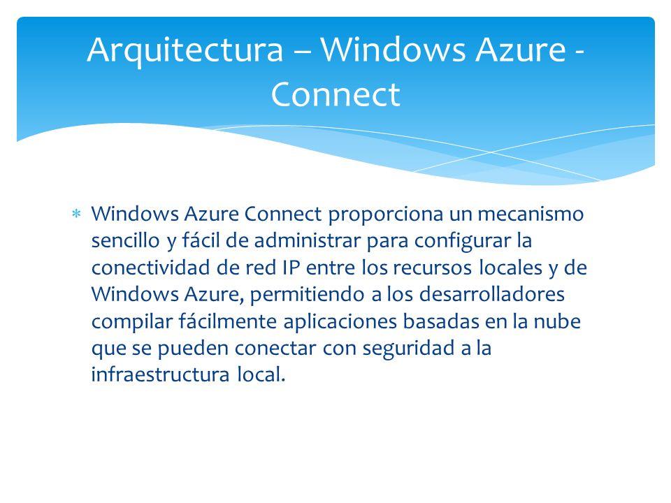 Arquitectura – Windows Azure - Connect
