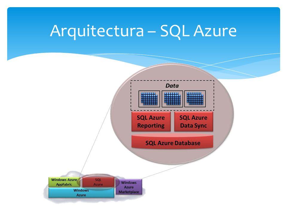Arquitectura – SQL Azure