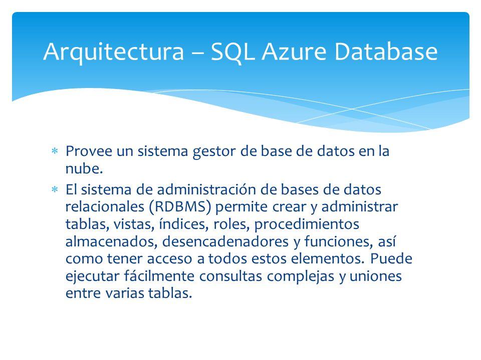 Arquitectura – SQL Azure Database
