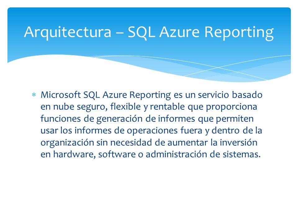 Arquitectura – SQL Azure Reporting