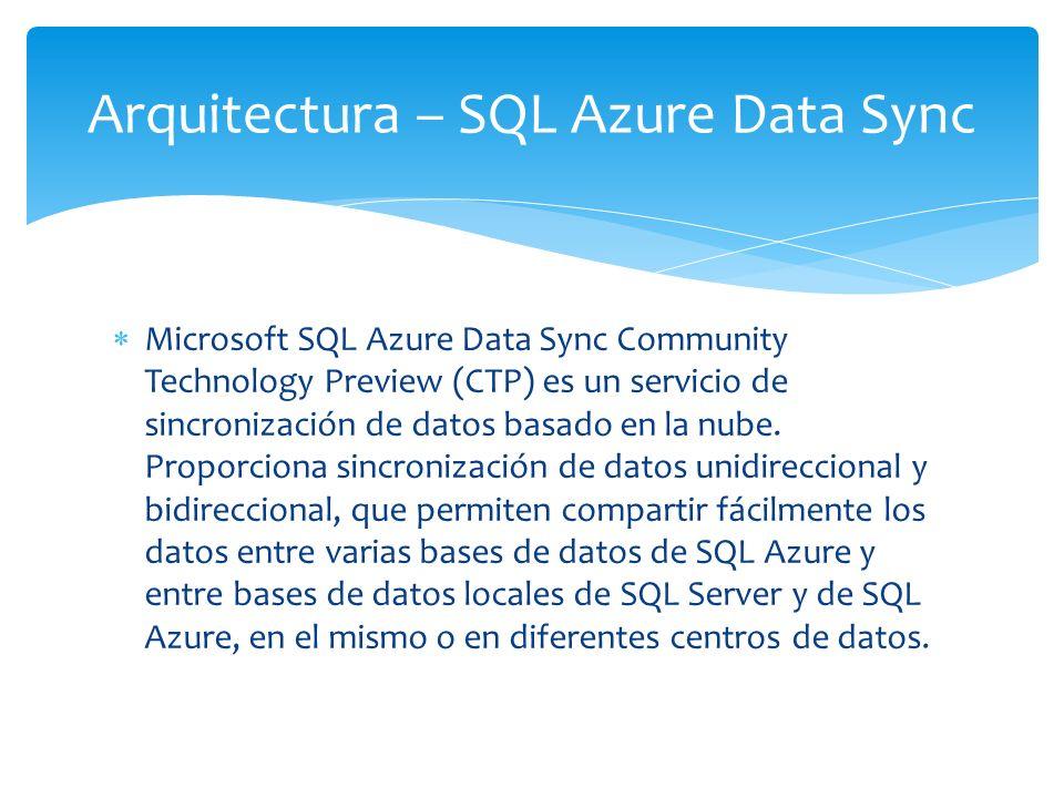 Arquitectura – SQL Azure Data Sync
