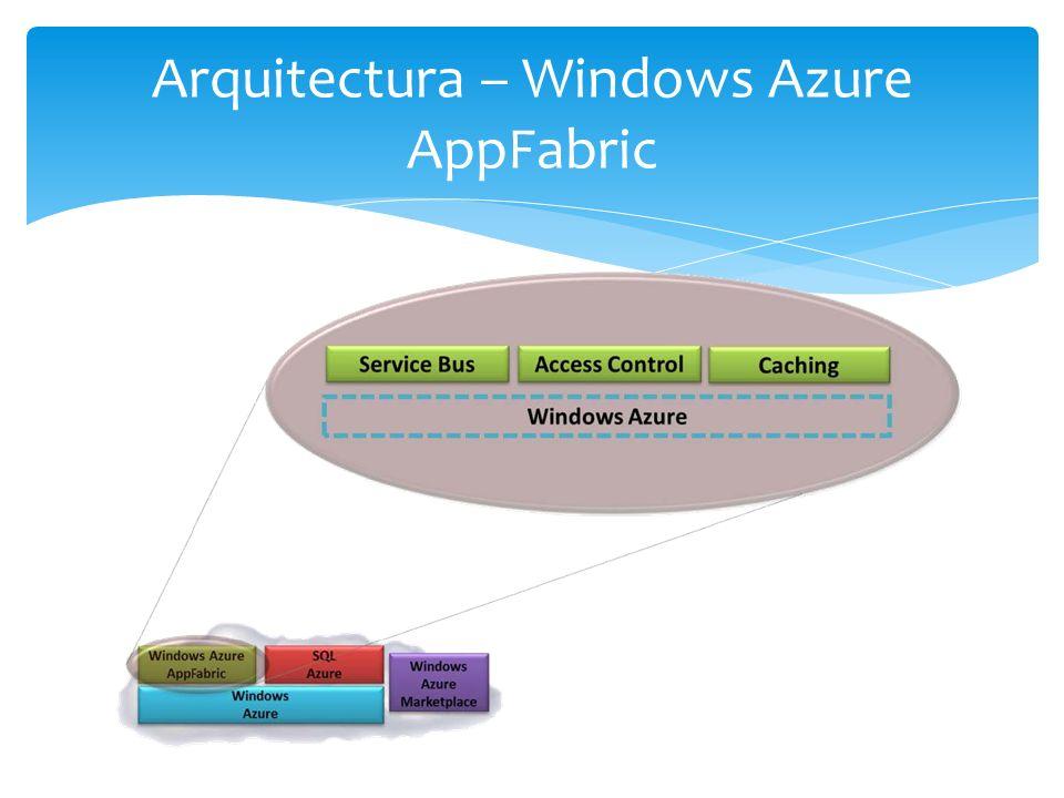 Arquitectura – Windows Azure AppFabric