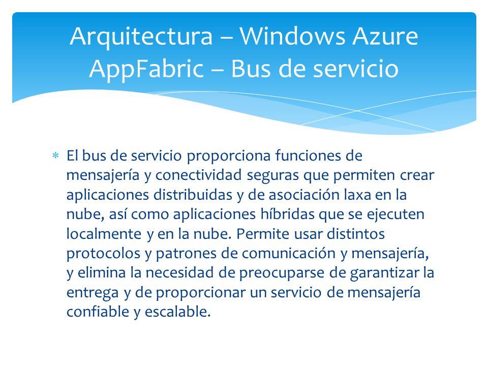 Arquitectura – Windows Azure AppFabric – Bus de servicio
