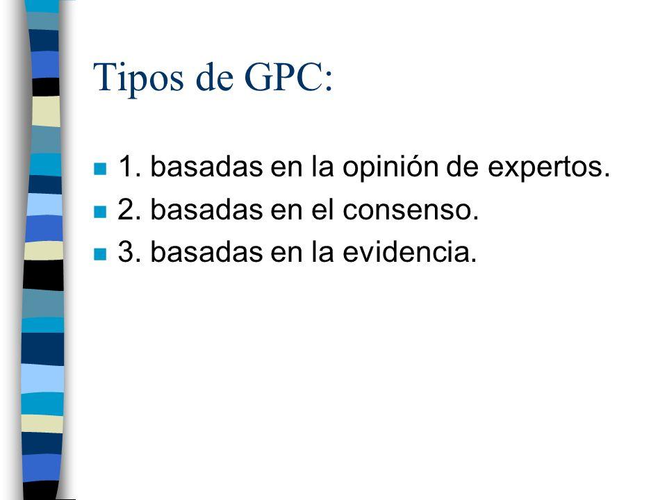 Tipos de GPC: 1. basadas en la opinión de expertos.
