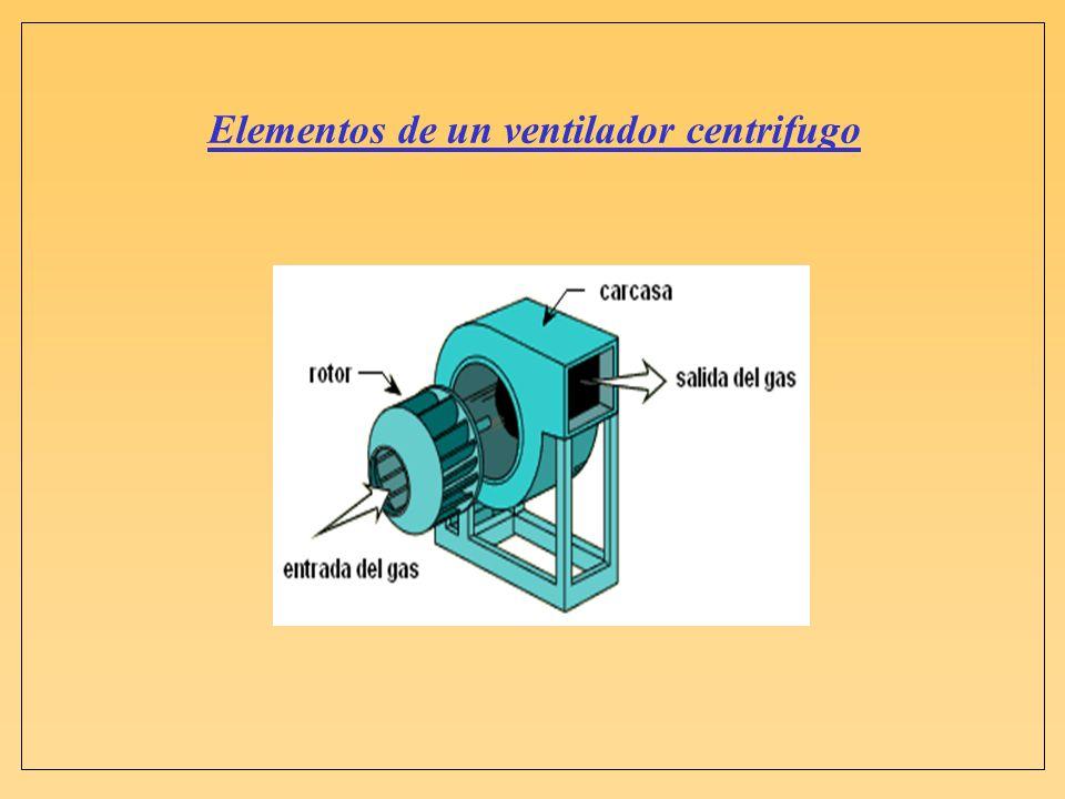 Elementos de un ventilador centrifugo