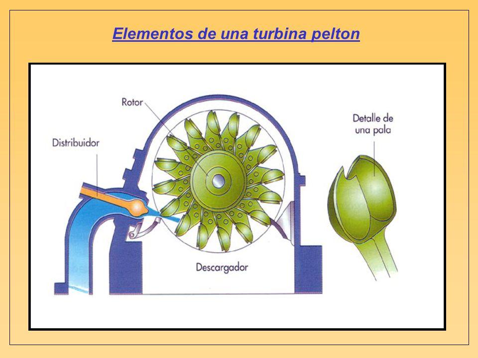 Elementos de una turbina pelton