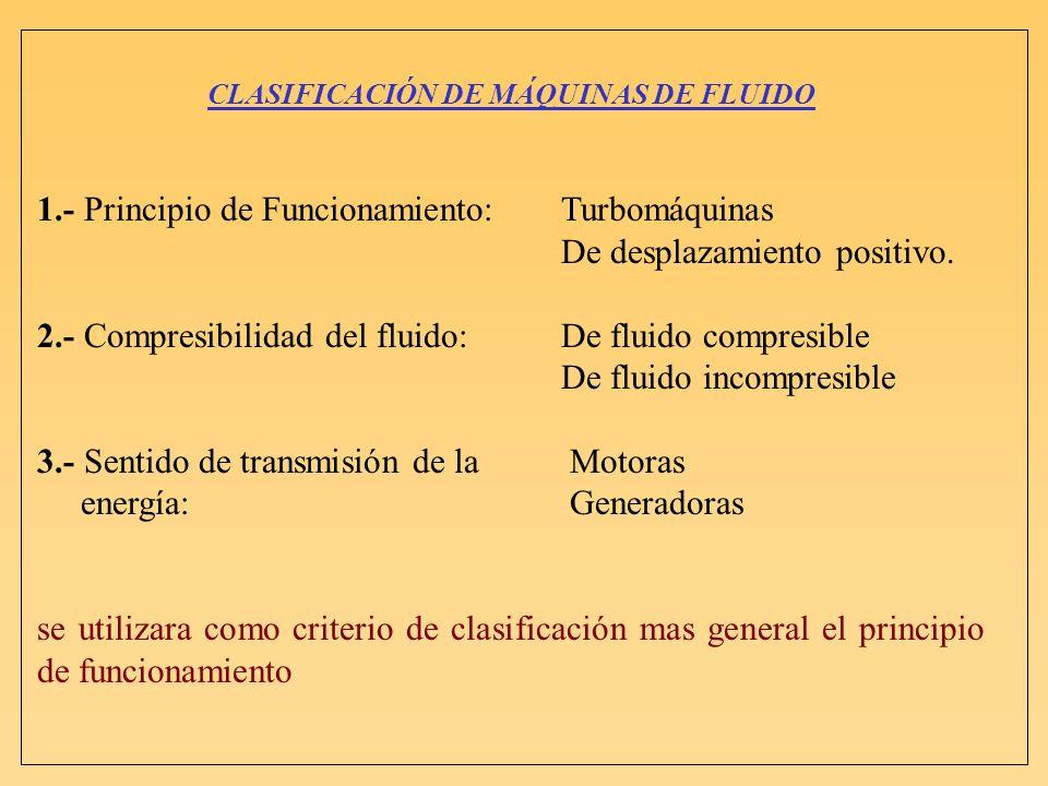 CLASIFICACIÓN DE MÁQUINAS DE FLUIDO