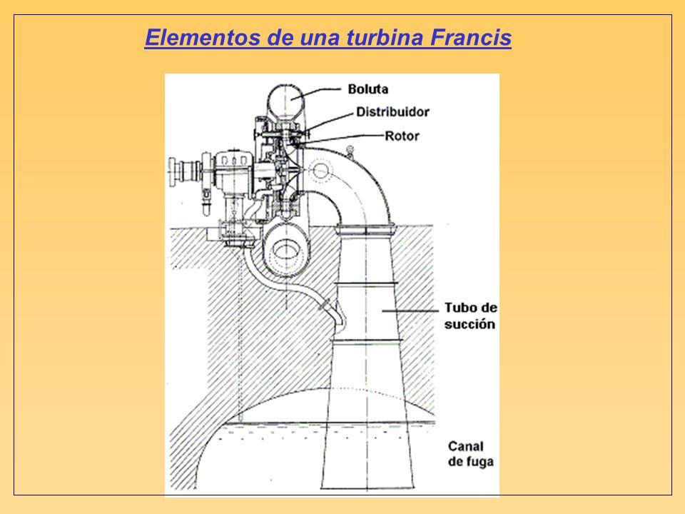 Elementos de una turbina Francis