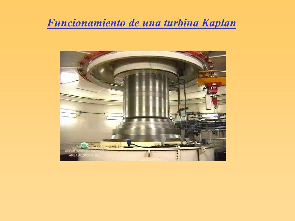 Funcionamiento de una turbina Kaplan