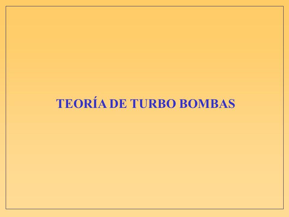 TEORÍA DE TURBO BOMBAS