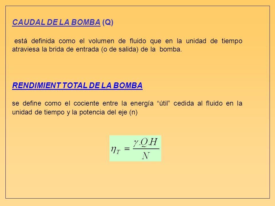 RENDIMIENT TOTAL DE LA BOMBA