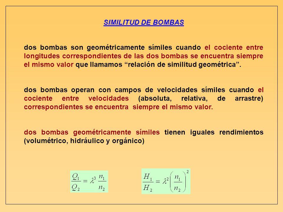SIMILITUD DE BOMBAS