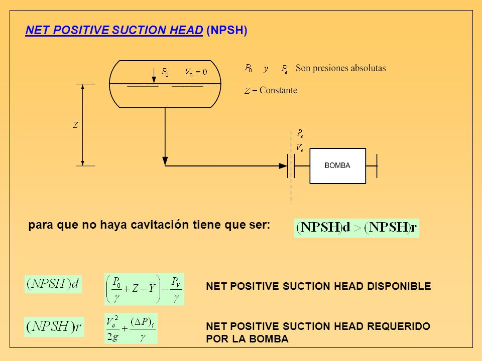 NET POSITIVE SUCTION HEAD (NPSH)