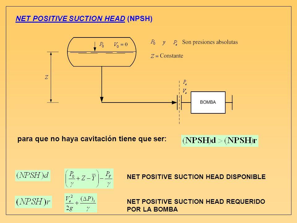 NET POSITIVE SUCTION HEAD (NPSH)