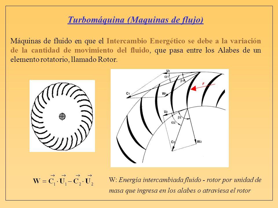 Turbomáquina (Maquinas de flujo)