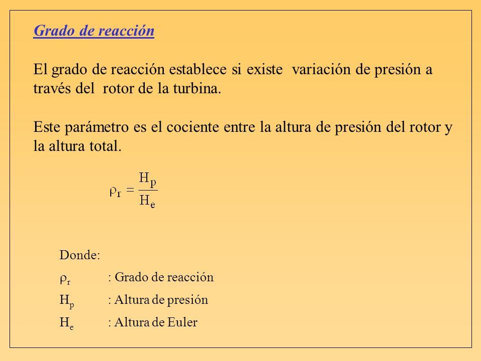 Grado de reacción El grado de reacción establece si existe variación de presión a través del rotor de la turbina.