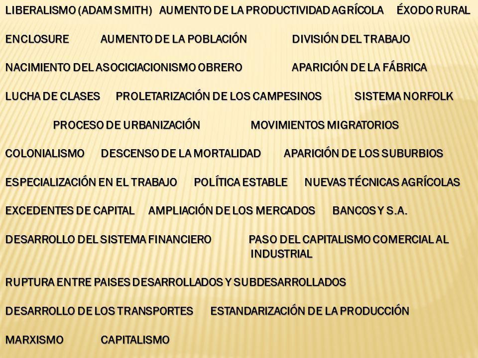LIBERALISMO (ADAM SMITH) AUMENTO DE LA PRODUCTIVIDAD AGRÍCOLA