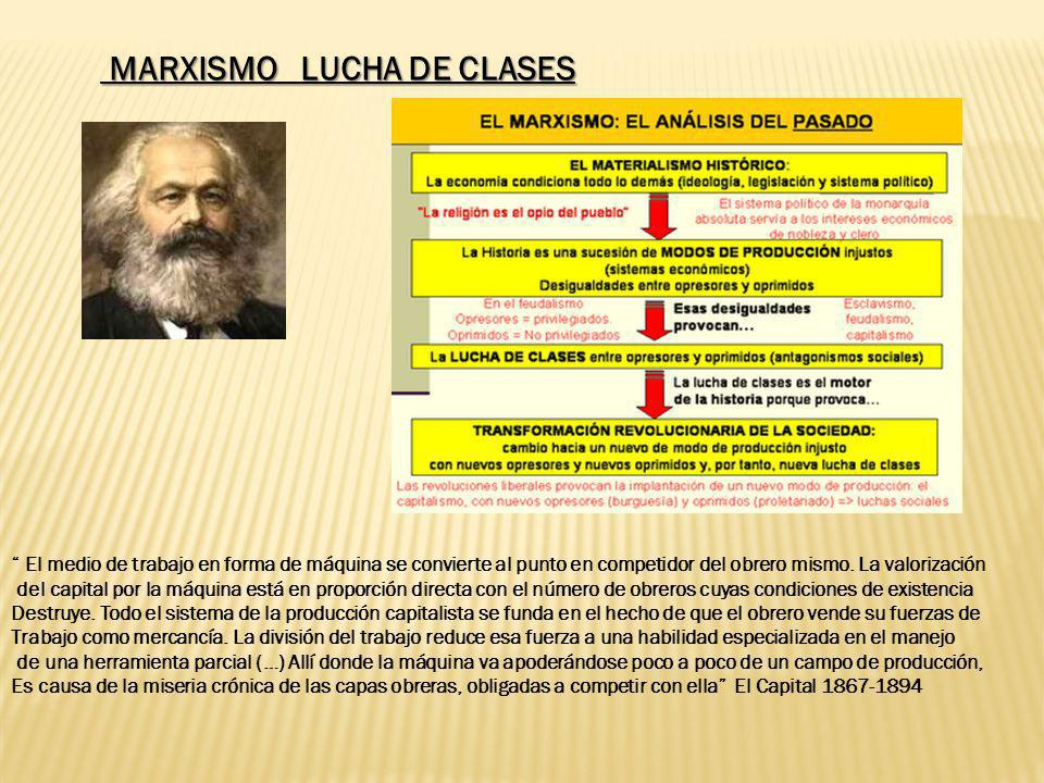 MARXISMO LUCHA DE CLASES