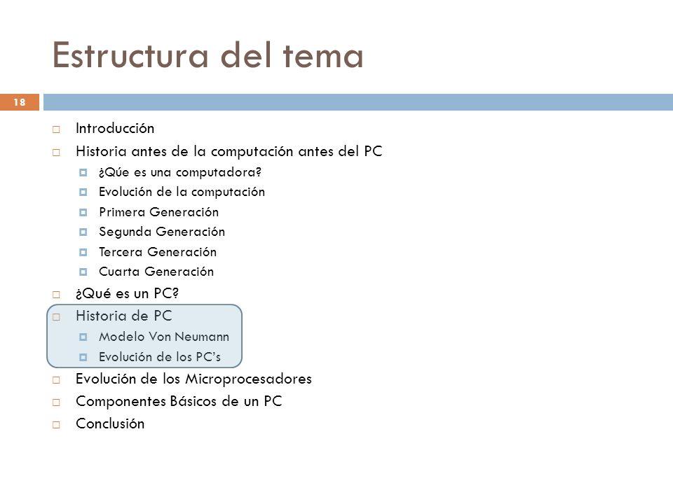 Estructura del tema Introducción
