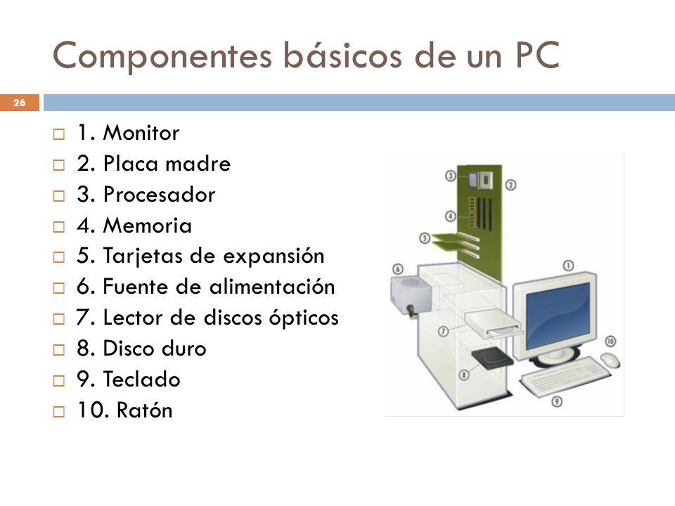Componentes básicos de un PC