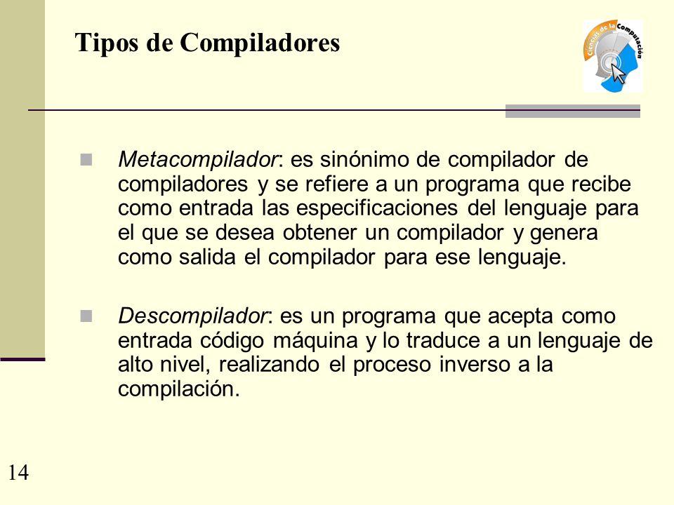 Tipos de Compiladores