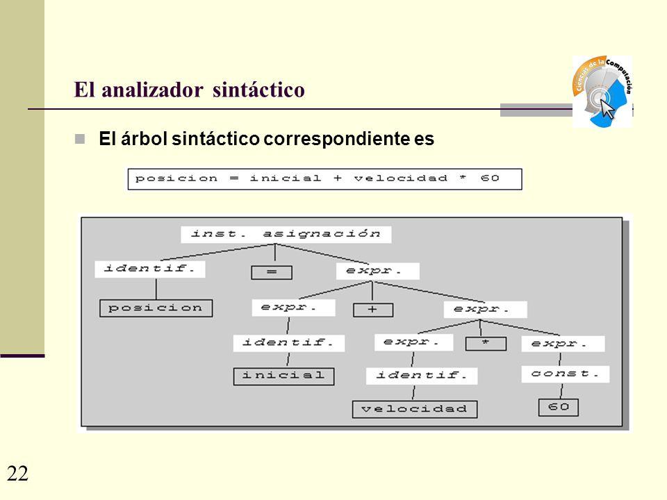 El analizador sintáctico