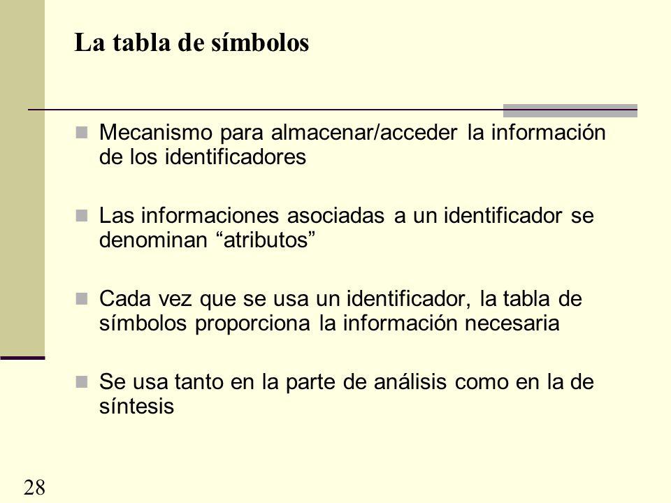 La tabla de símbolos Mecanismo para almacenar/acceder la información de los identificadores.