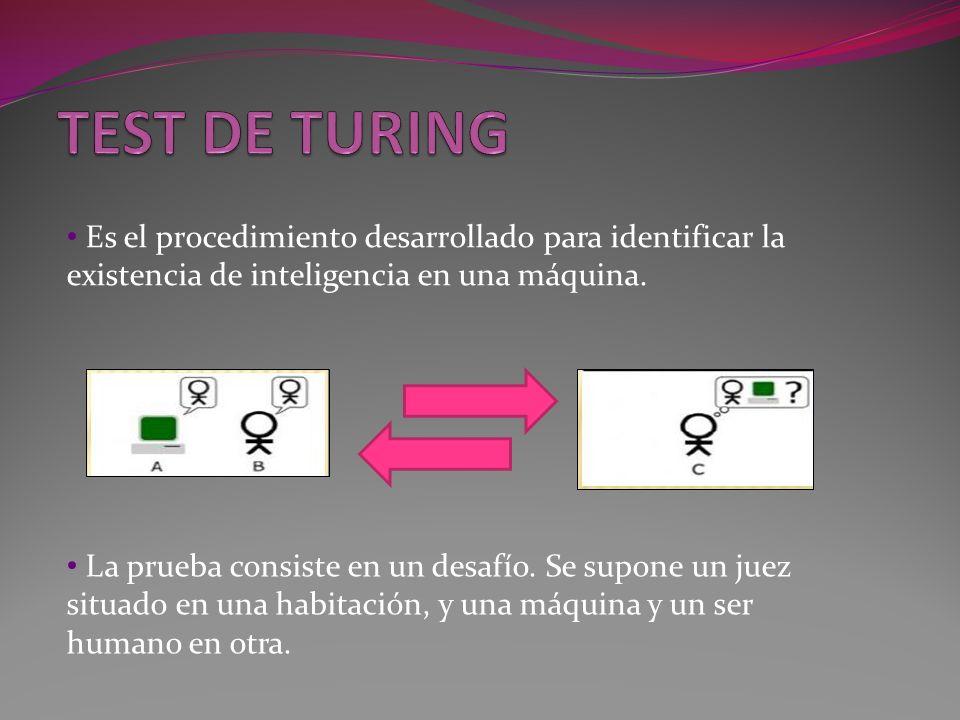 TEST DE TURING Es el procedimiento desarrollado para identificar la existencia de inteligencia en una máquina.