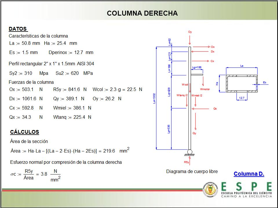 COLUMNA DERECHA Columna D.
