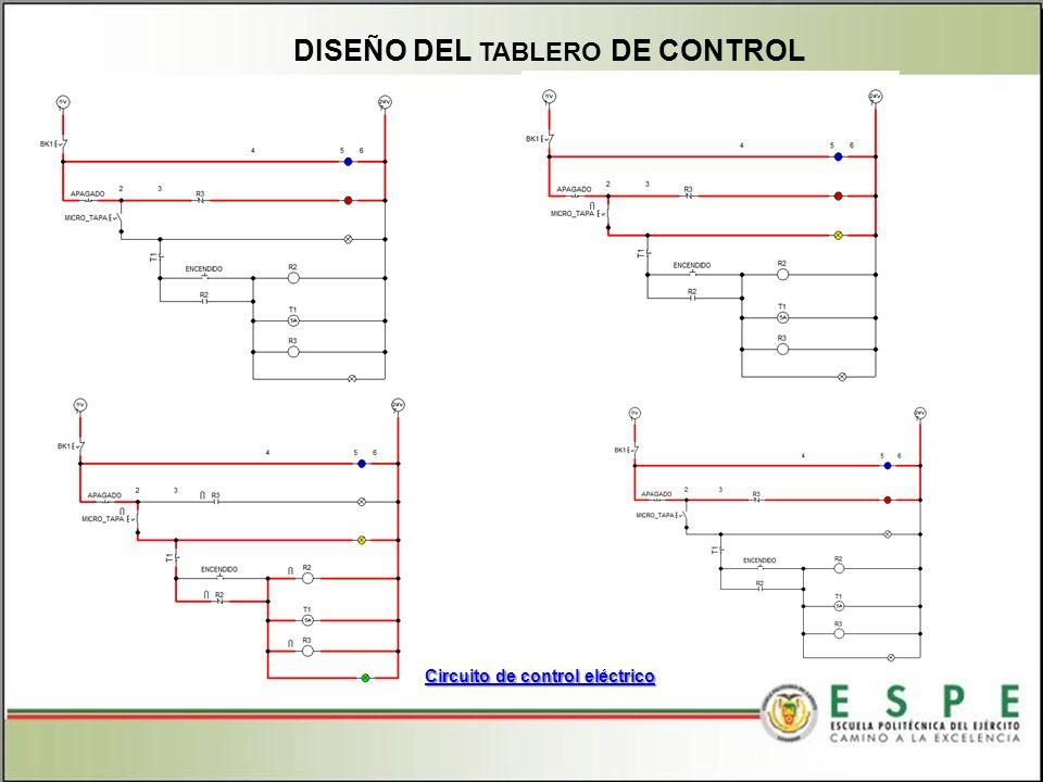 DISEÑO DEL TABLERO DE CONTROL