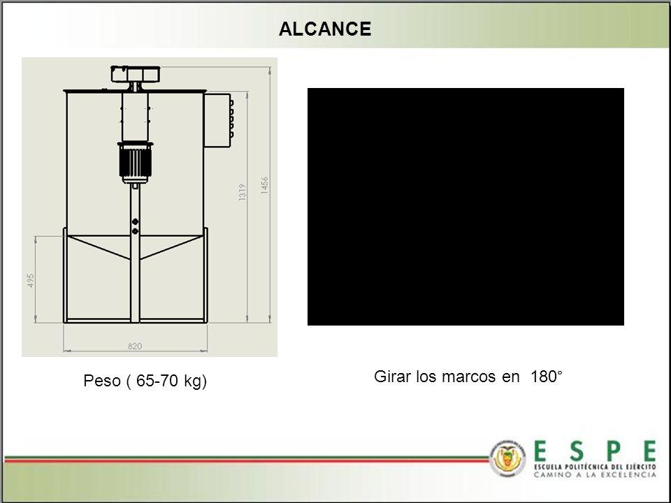 ALCANCE Girar los marcos en 180° Peso ( 65-70 kg)