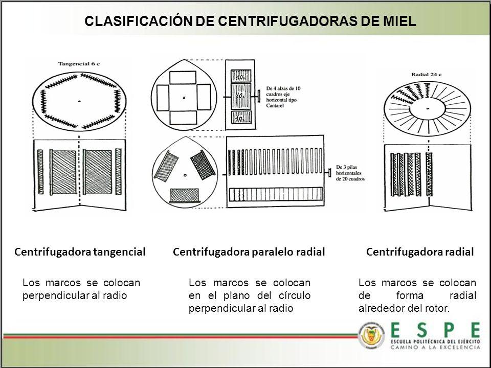 CLASIFICACIÓN DE CENTRIFUGADORAS DE MIEL