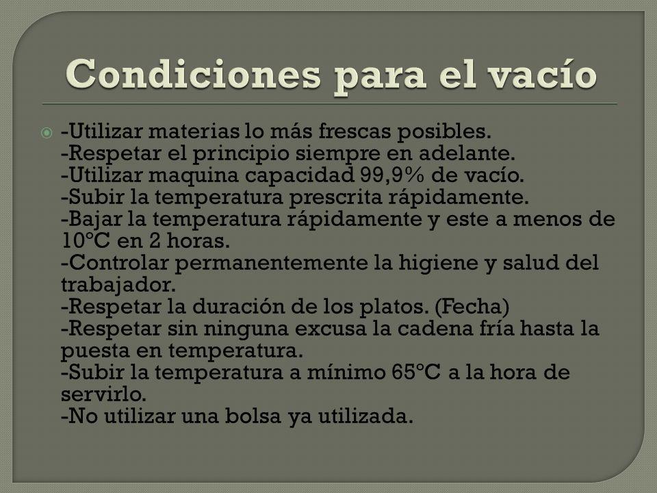 Condiciones para el vacío