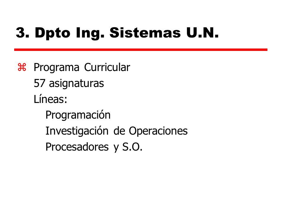 3. Dpto Ing. Sistemas U.N. Programa Curricular 57 asignaturas Líneas:
