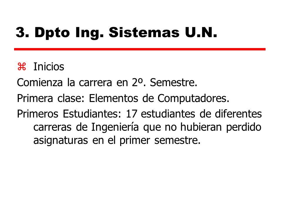 3. Dpto Ing. Sistemas U.N. Inicios