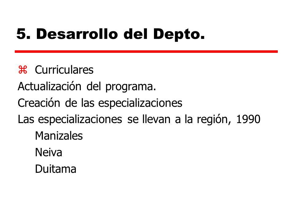 5. Desarrollo del Depto. Curriculares Actualización del programa.