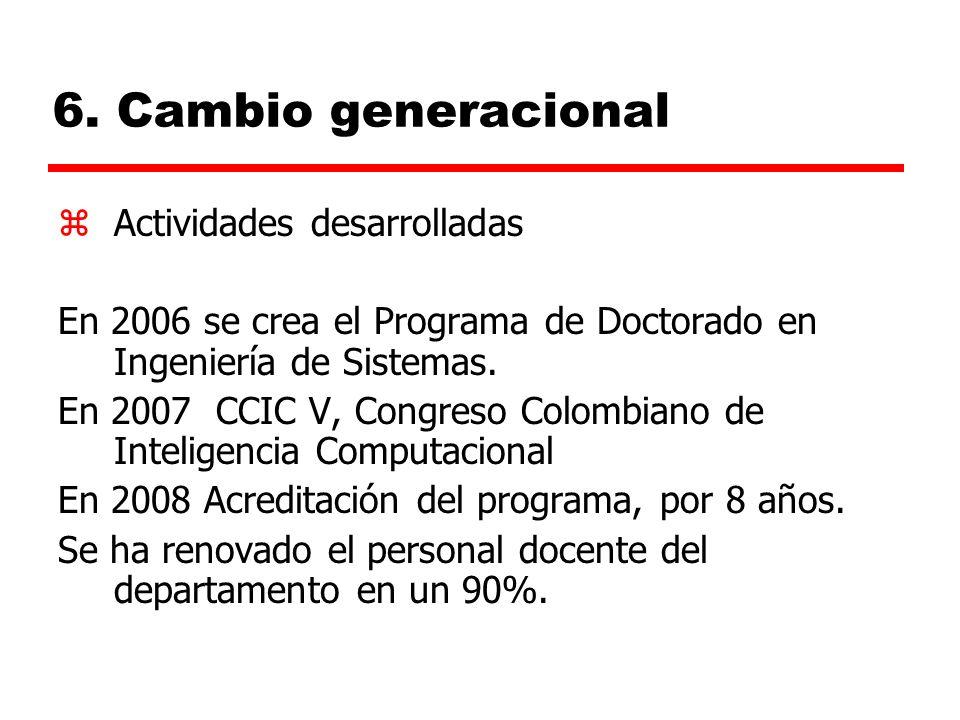 6. Cambio generacional Actividades desarrolladas