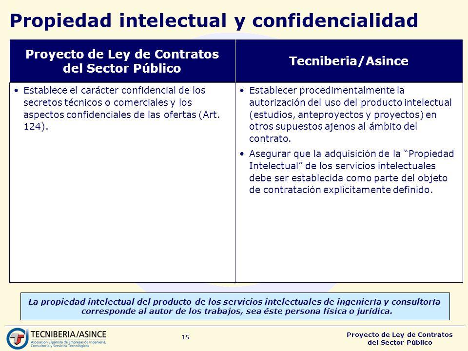 Propiedad intelectual y confidencialidad