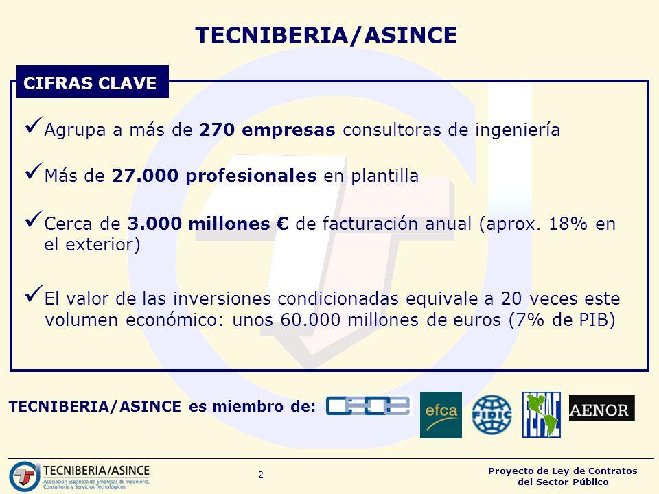 TECNIBERIA/ASINCE CIFRAS CLAVE. Agrupa a más de 270 empresas consultoras de ingeniería. Más de 27.000 profesionales en plantilla.