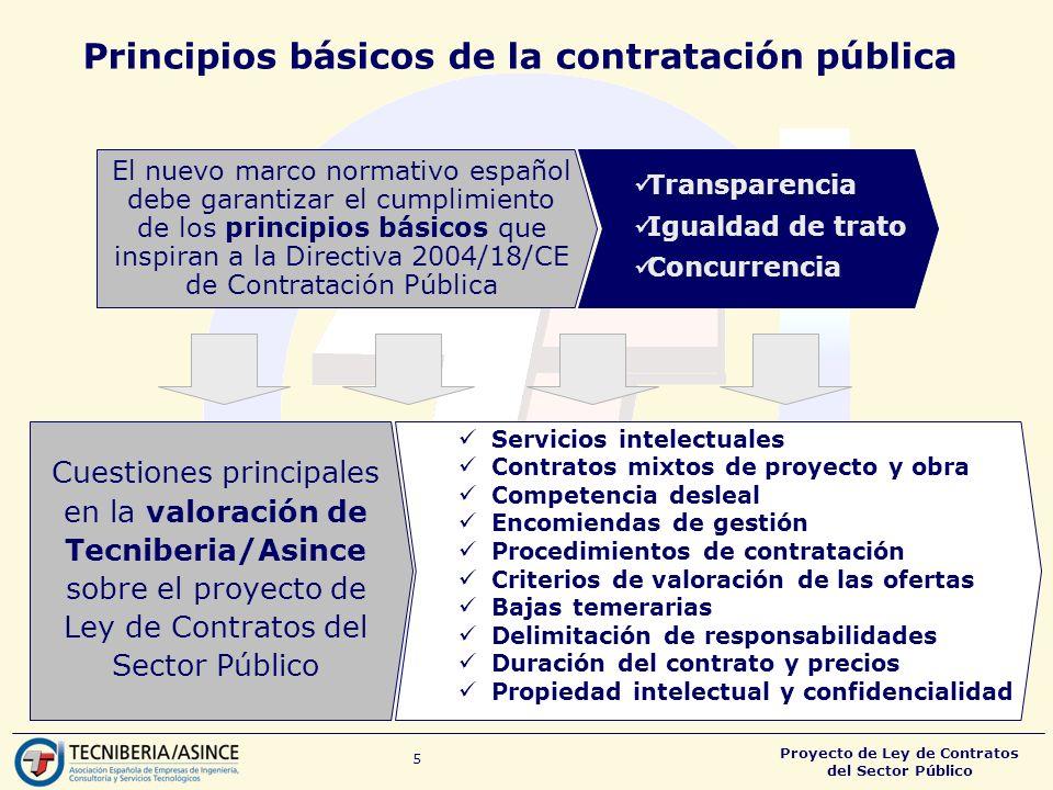 Principios básicos de la contratación pública