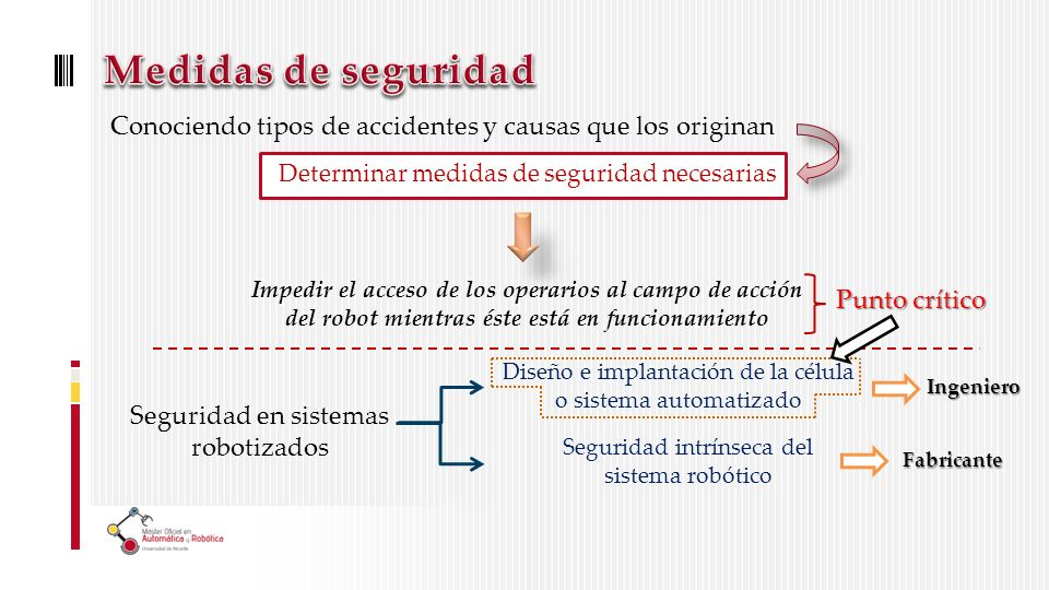 Medidas de seguridad Conociendo tipos de accidentes y causas que los originan. Determinar medidas de seguridad necesarias.