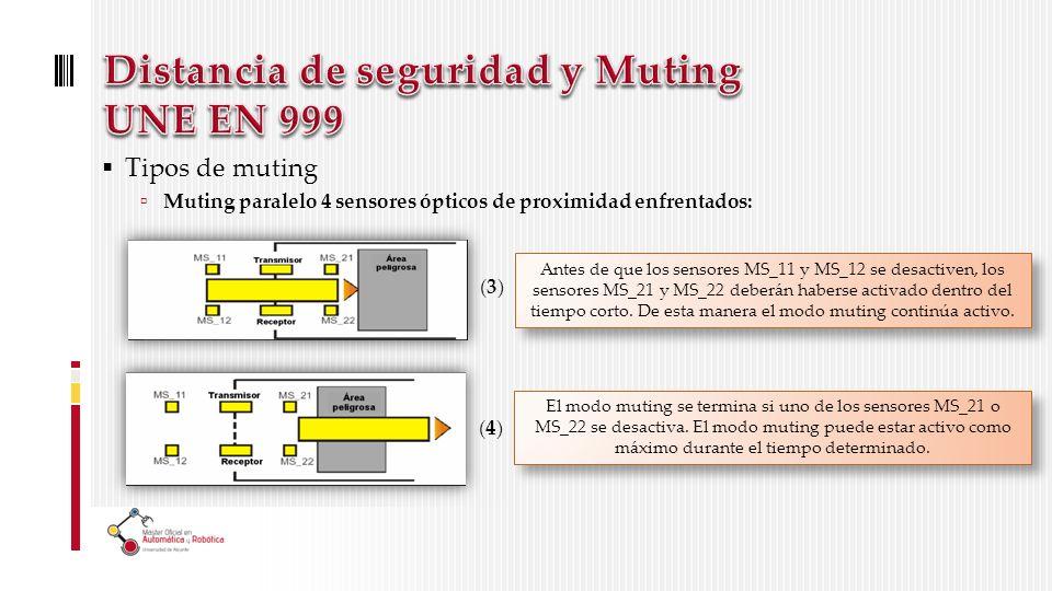 Distancia de seguridad y Muting UNE EN 999