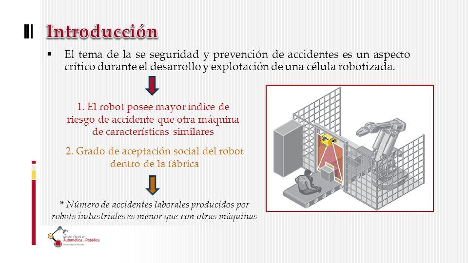 2. Grado de aceptación social del robot dentro de la fábrica