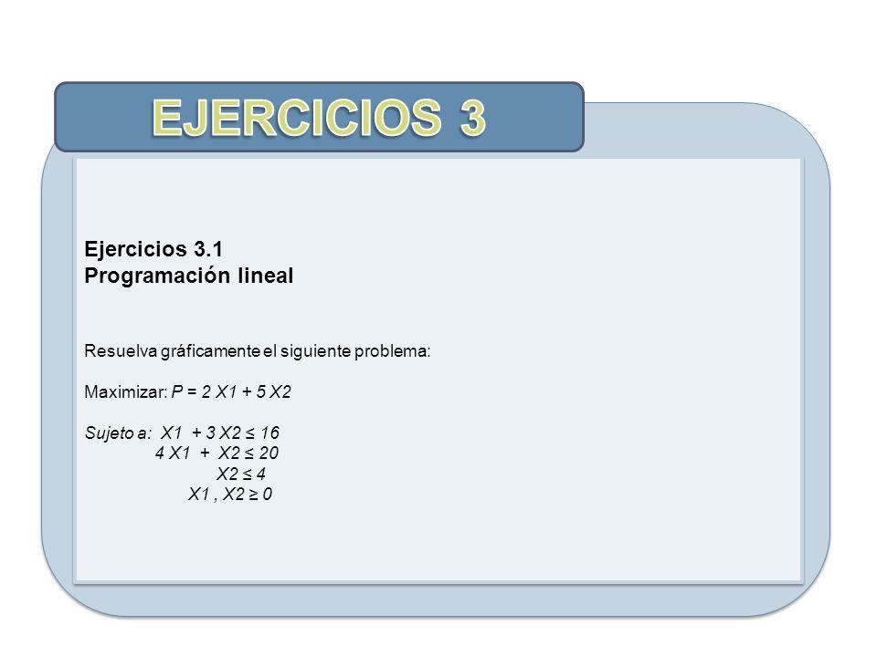 EJERCICIOS 3 Ejercicios 3.1 Programación lineal