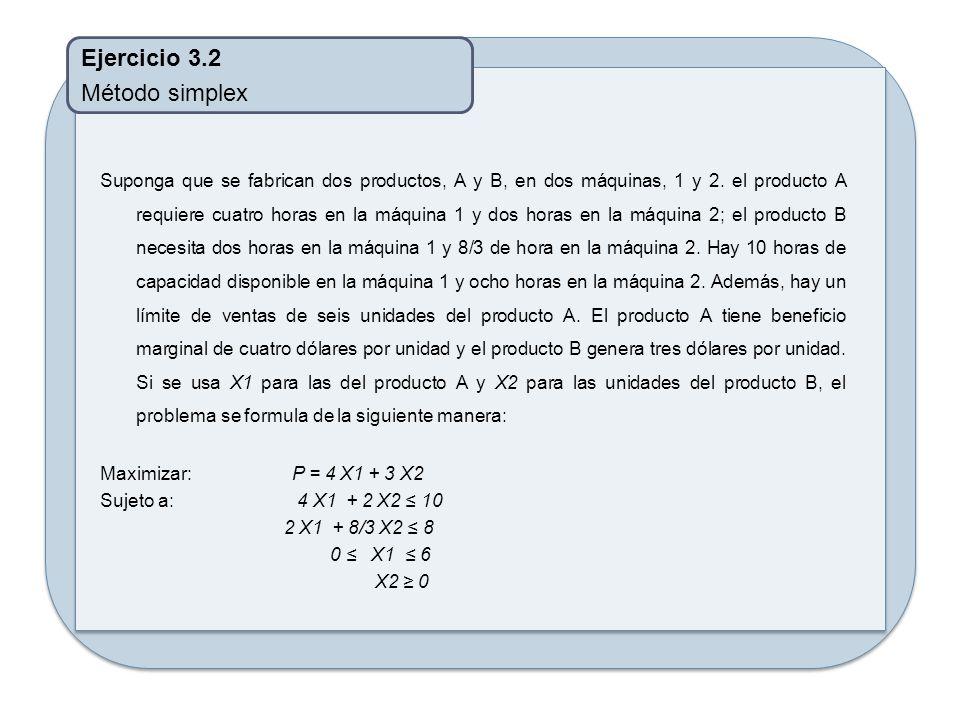 Ejercicio 3.2 Método simplex