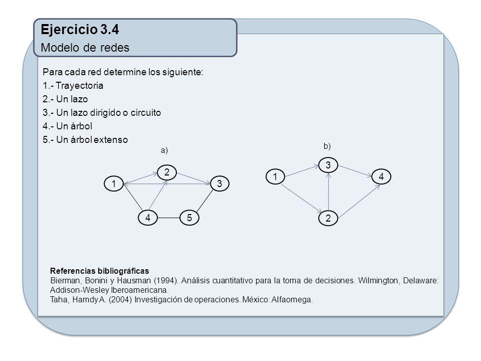 Ejercicio 3.4 Modelo de redes Para cada red determine los siguiente:
