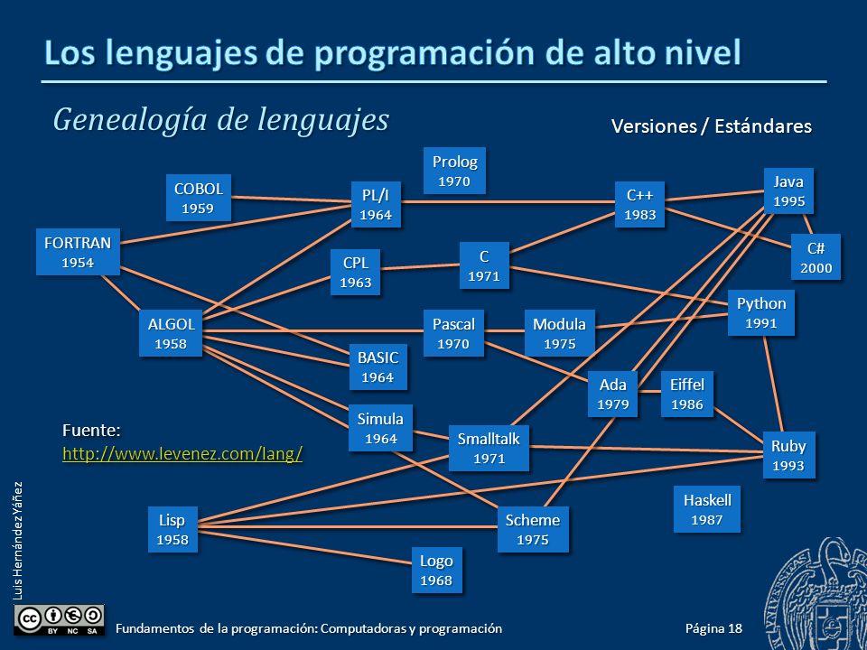 Los lenguajes de programación de alto nivel